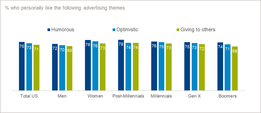 How Marketers Can Adapt to TV Programming Trends
