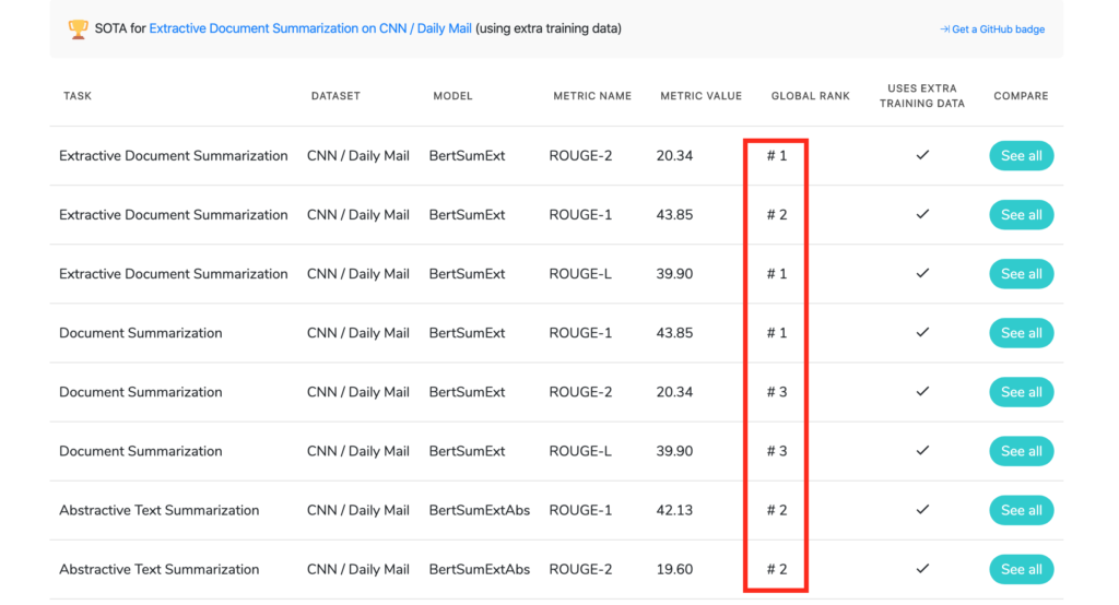 How to Use BERT to Generate Meta Descriptions at Scale
