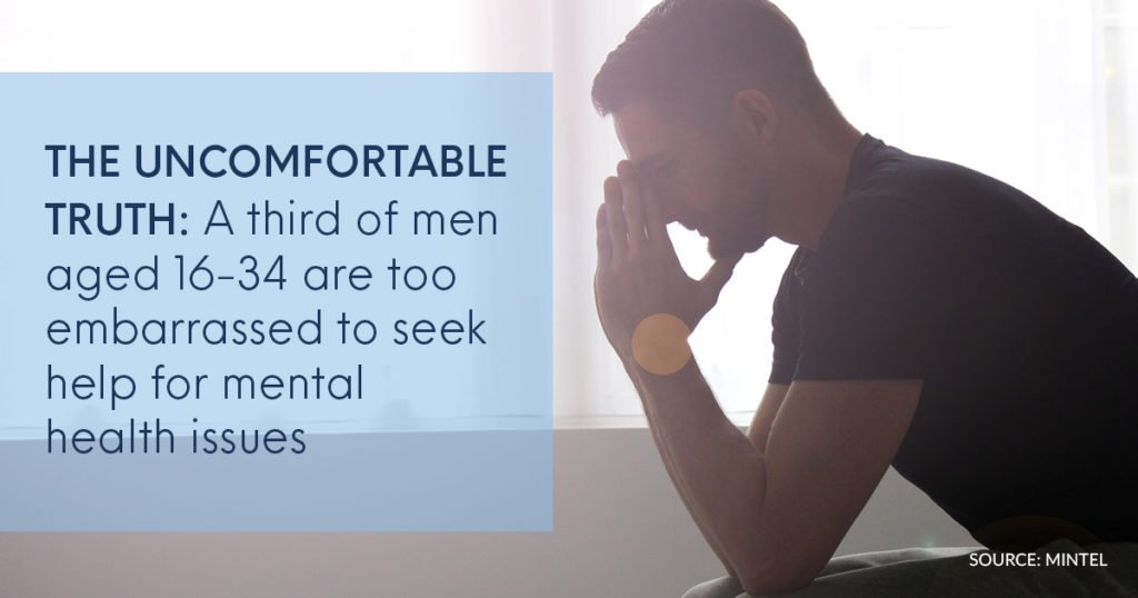 Third of young men too embarrassed to seek help for men