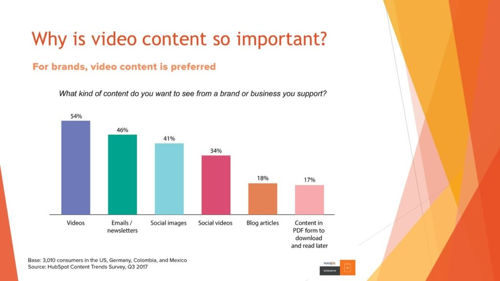 Weekly Wisdom with Itamar Blauer: Video Content Sharing for Maximum Engagement. Image 0