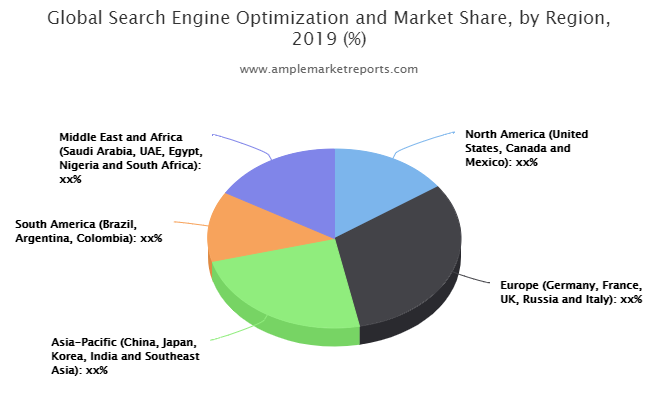 global-search-engine-optimization-and-market