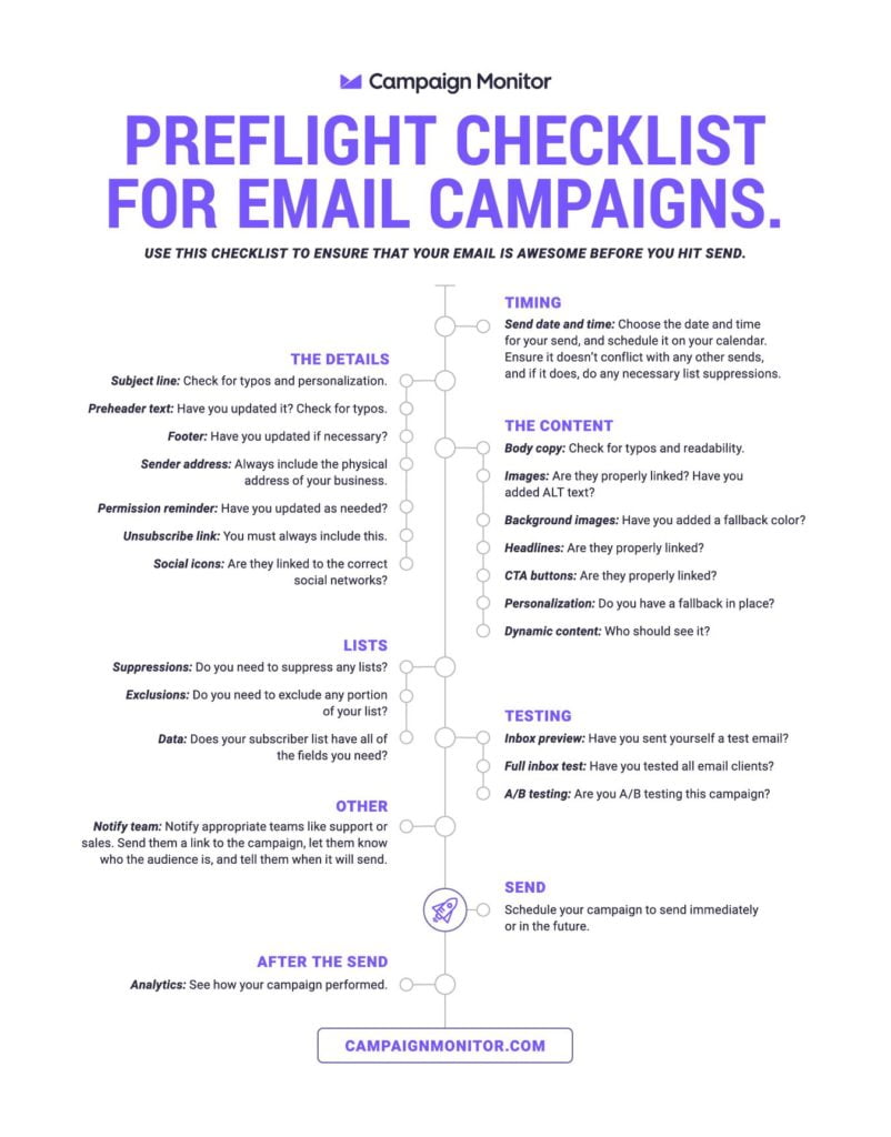 Email Campaign Preflight Checklist [With Infographic]