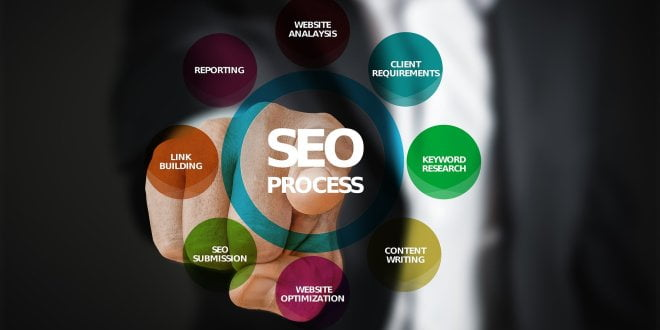 Five Tips for Identifying a Solid White Label SEO Agency -