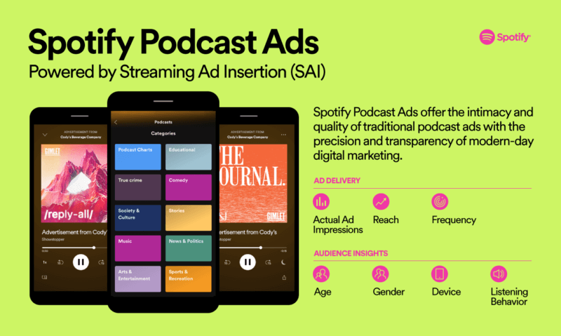 Spotify podcast ads can now track impressions, reach and audience data
