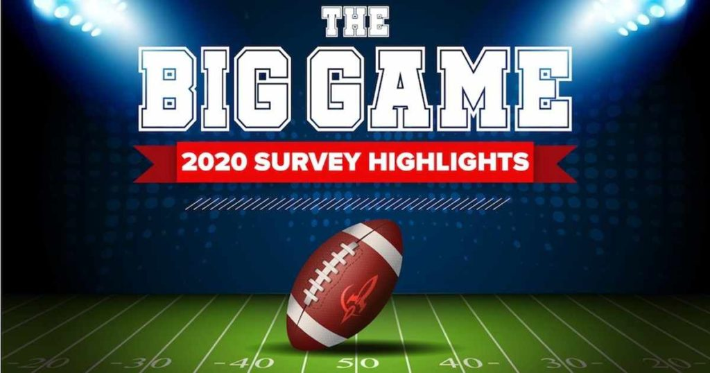 Super Bowl Viewer Trends: Demographics, Devices, and Ads