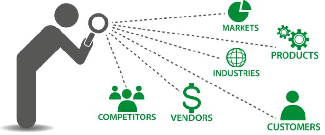 Search Engine Optimization and Marketing market analysis