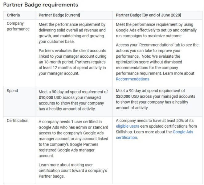 Big Google Partners program changes are coming: What you'll need to qualify