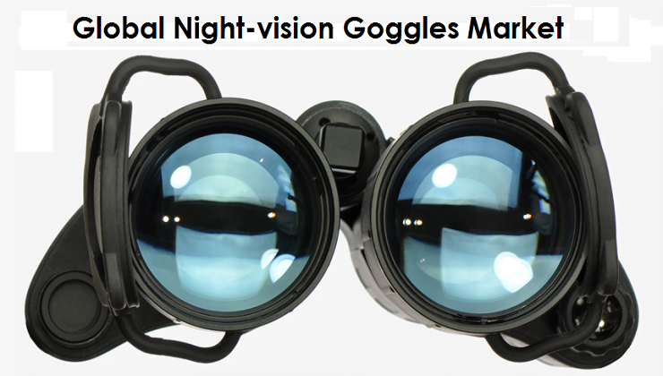 ATN Night vision Goggles, ROE Night vision Goggles, NVT Night vision Goggles, Yukon Night vision Goggles Sales Growth and Price
