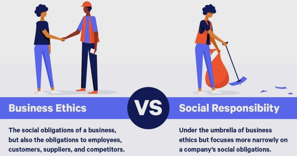 Business Ethics and Social Responsibility: A Visual Guide
