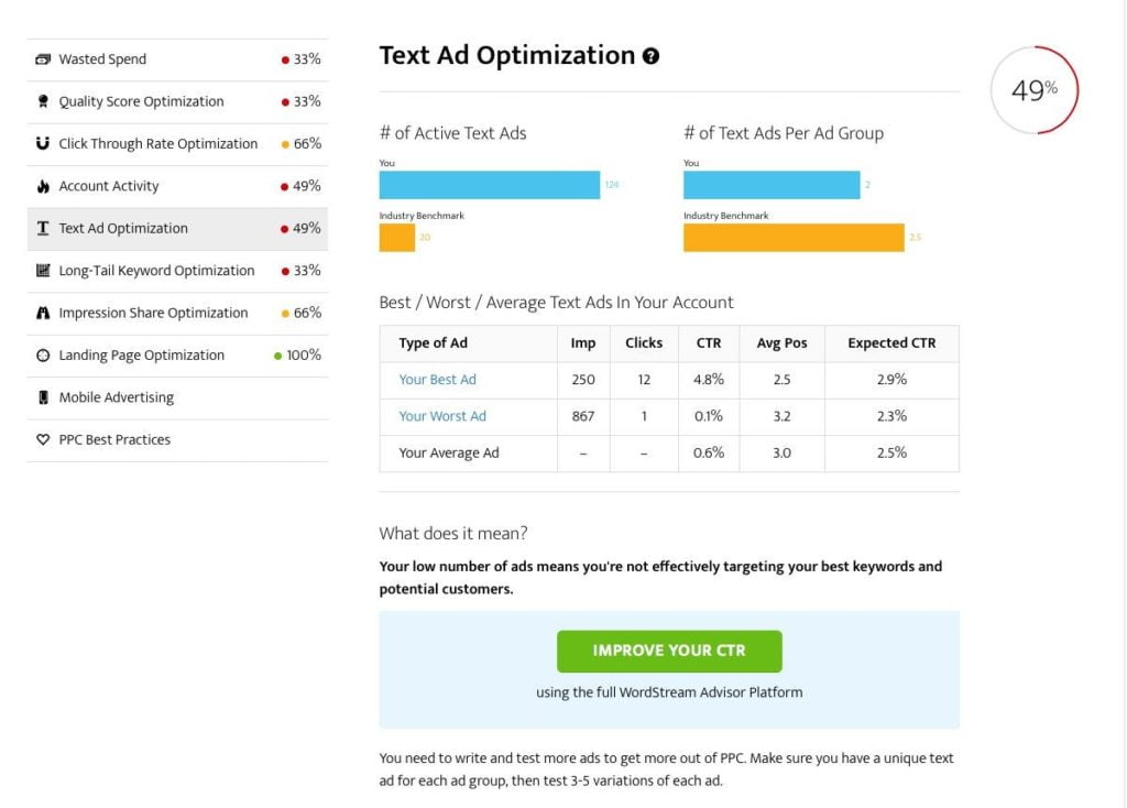 "Google Ads and Small Business a ""client email example"" : marketing"