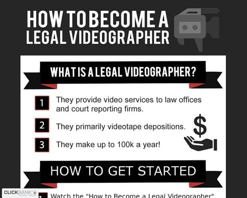 How to Become a Legal Videographer | Make up to 100k a Year without a College Degree! | What Equipment do you Need to Become a Legal Videographer?