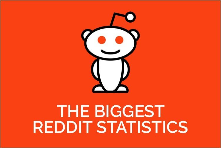 How to Use Reddit to Generate New Blog Post Ideas : marketing