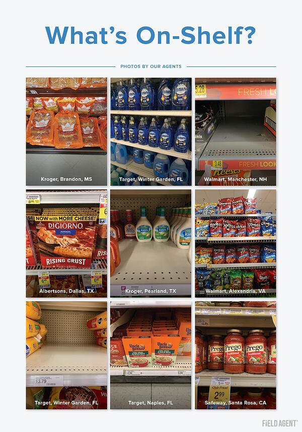 On-Shelf Availability: What