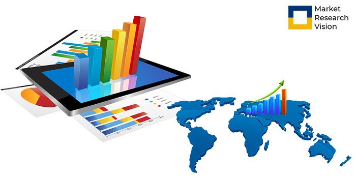 Know about Point-Of-Use Search and Content Analytics market 2025 with Growth Factors, Trends, Forecasts and Key Players Google, HP, IBM, Microsoft