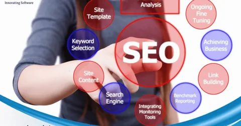 Search Engine Marketing (SEM) Tools Market by Technology Advancements and Growth Outlook 2020 to 2026