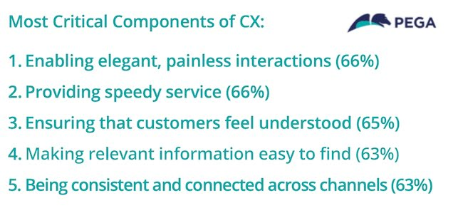 Top 5 Components of Great Customer Experience
