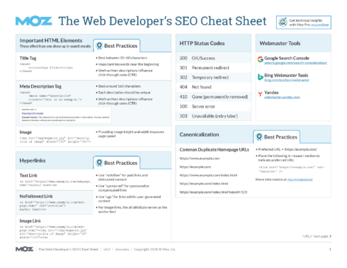 What SEO has to do with web development