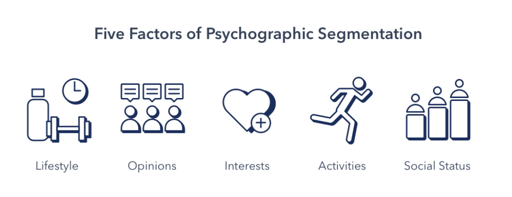 What you need to know about psychographic segmentation