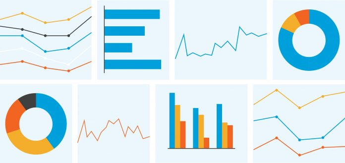 6 Essential Google Analytics Dashboards for Content Marketing