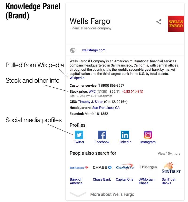google-brand-knowledge-panel-example