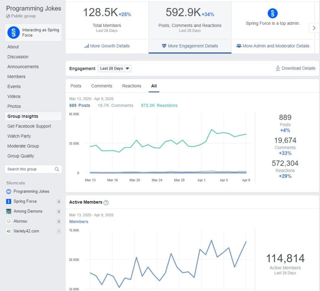 Any ideas on how to monetize a big and targeted Facebook group? : marketing