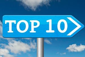 April 2020 Top 10: Our Most Popular Posts