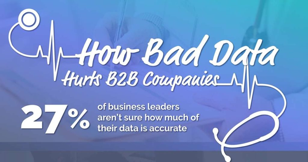 B2B Marketing and Sales Data: The Bad vs. the Accurate