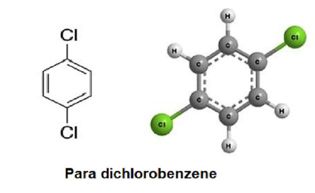 Global para-Dichlorobenzene Market, Global para-Dichlorobenzene Industry: Ken Research
