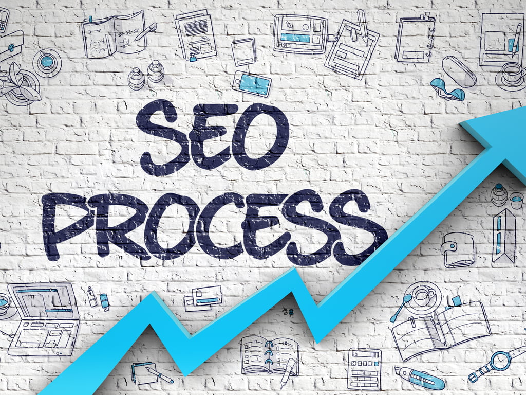 SEO Takes Time and Patience