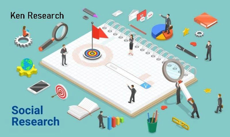 Social Market Research Companies