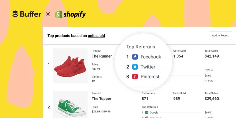Buffer + Shopify: Simplified Shopify reporting in your Buffer dashboard