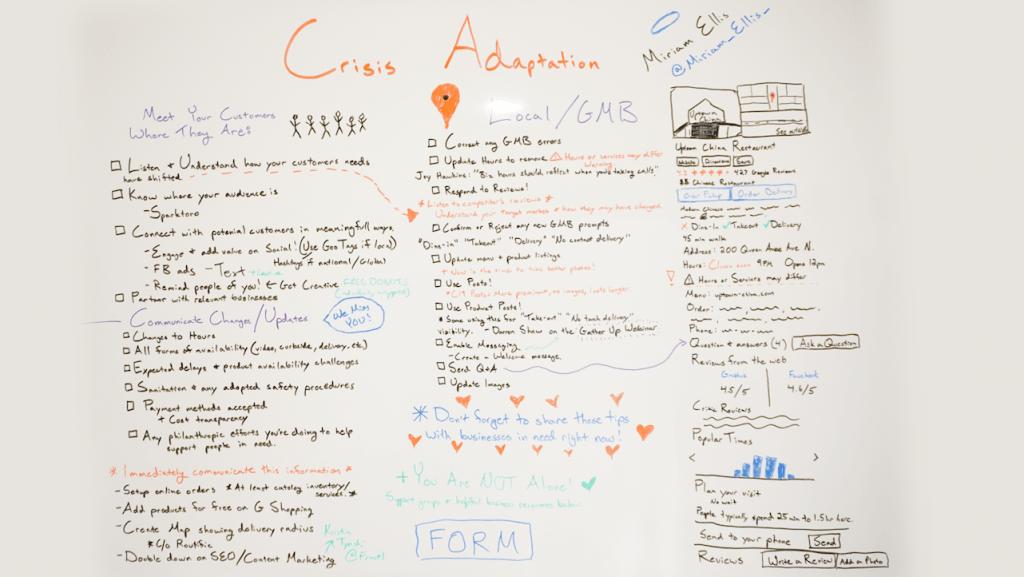 Crisis Adaptation - Whiteboard Friday