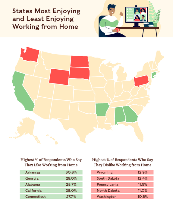 US map outlining states that most and least enjoy working from home.