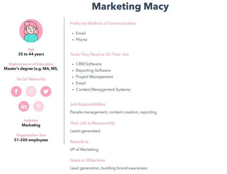 Marketing Macy buyer persona
