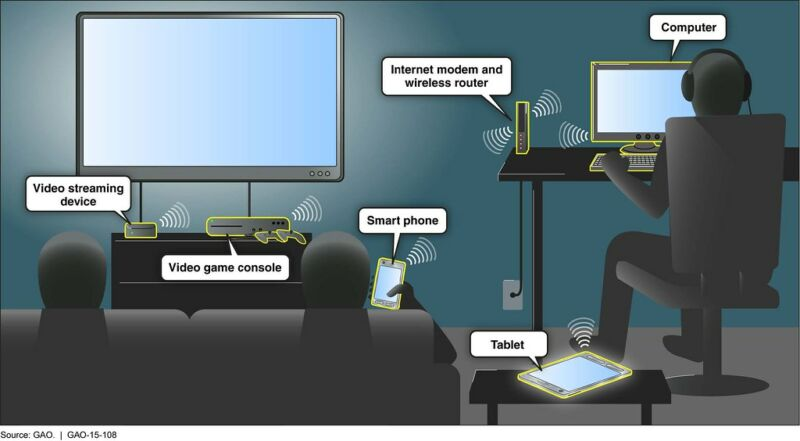 A cartoon demonstrates a household using multiple internet devices.