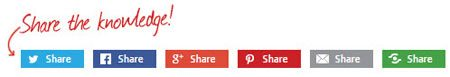 add social sharing links to blog posts