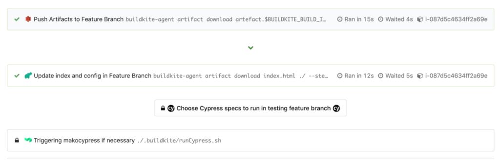Integrating Cypress Tests With Docker, Buildkite, and CICD #frontend@twiliosendgrid | SendGrid