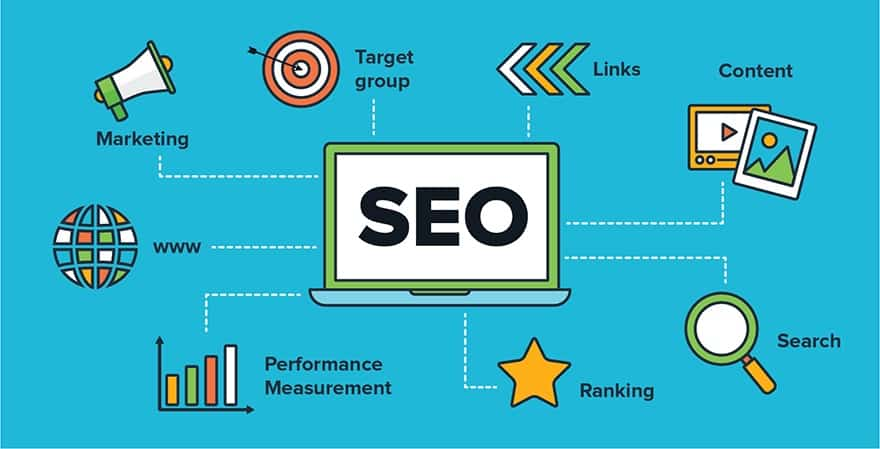 The 6 Key Elements of SEO You Need to Know